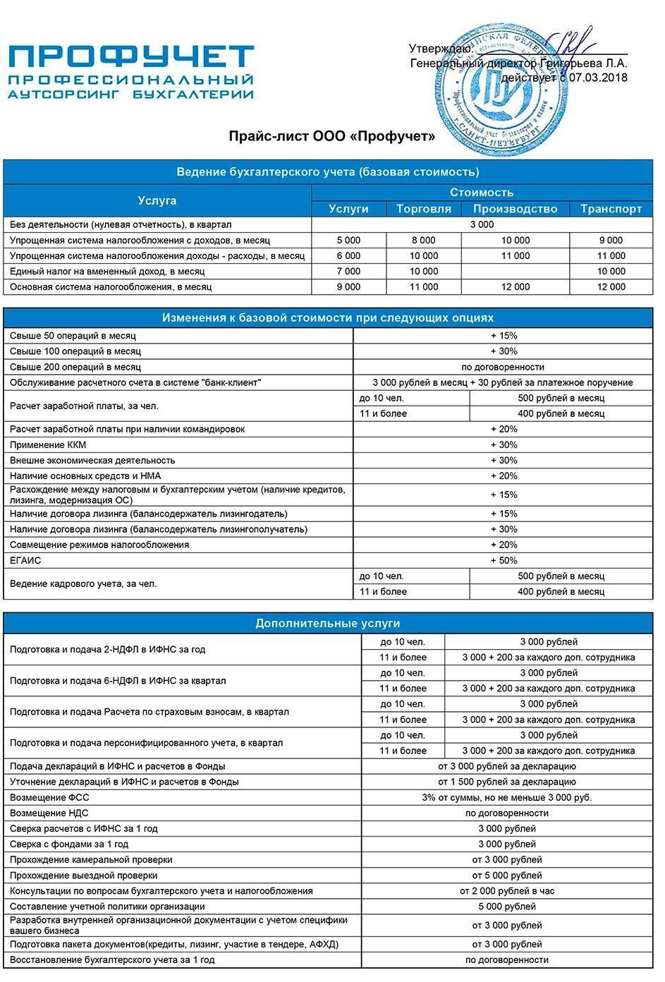 Прайс лист бухгалтерское обслуживание петростат заявление на электронную отчетность